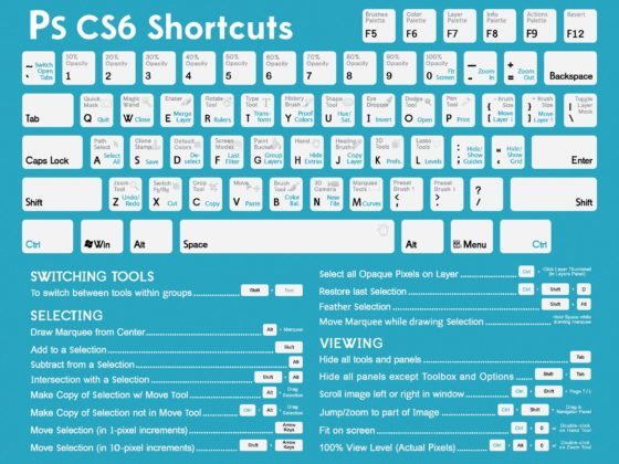 Adobe Photoshop Shortcuts